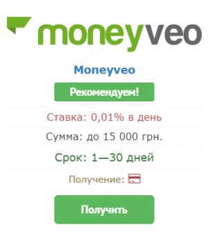 Твої Гроші related