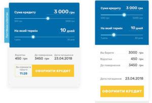 Мой кредит вход в личный кабинет украина