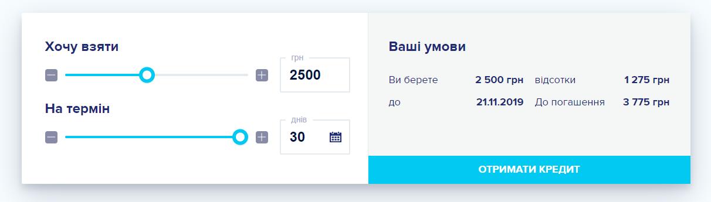 Кредит без официального трудоустройства киев